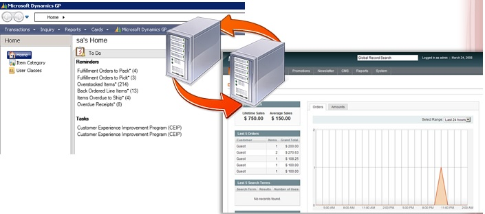 How to create webstore Catalog from Microsoft Dynamics GP